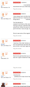 Do you see a common theme to the filtered reviews for this business?
