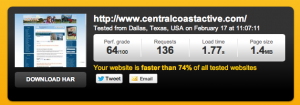 Website loading speed-central coast active