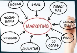 website-design-strategies