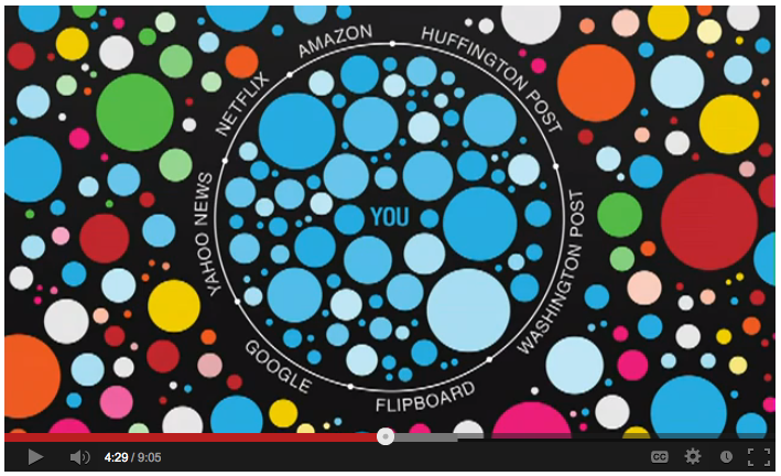 Google search results: Are you living in a filter bubble?