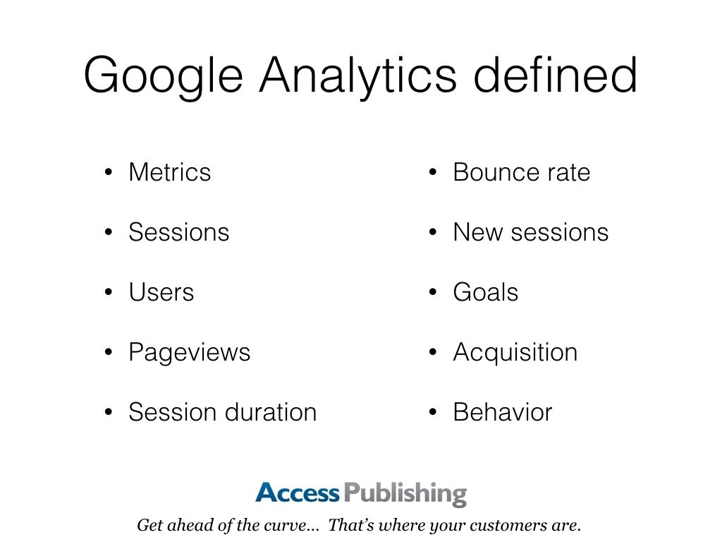 Google Analytics defined: Metrics, Sessions, Users, Pageviews, Session duration, Bounce rate, New sessions, Goals, Acquisition, Behavior.